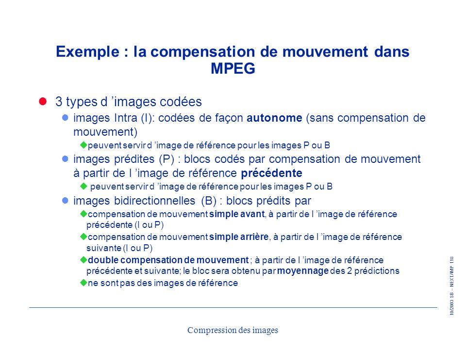 Exemple : la compensation de mouvement dans MPEG