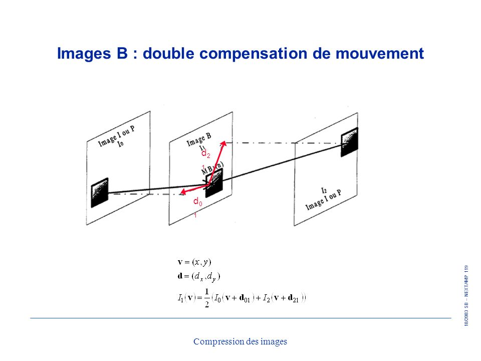Images B : double compensation de mouvement