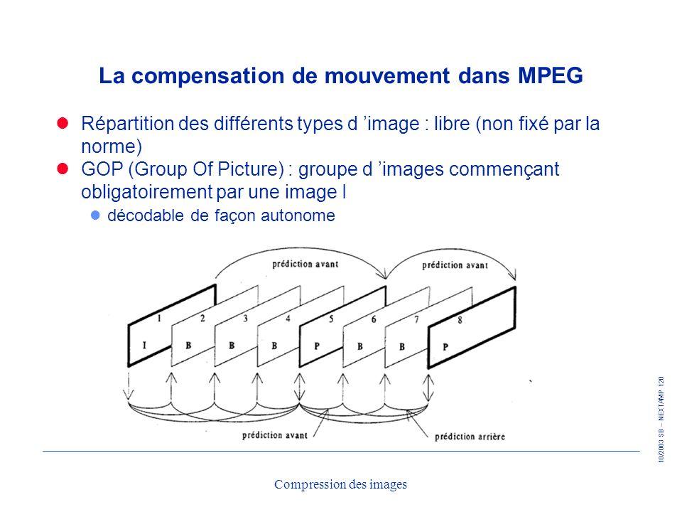 La compensation de mouvement dans MPEG
