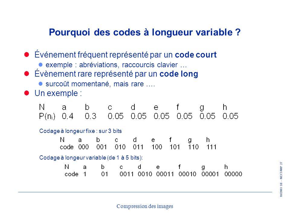Pourquoi des codes à longueur variable