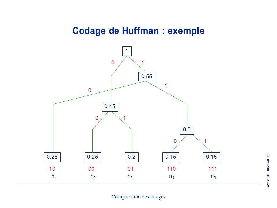 Codage de Huffman : exemple