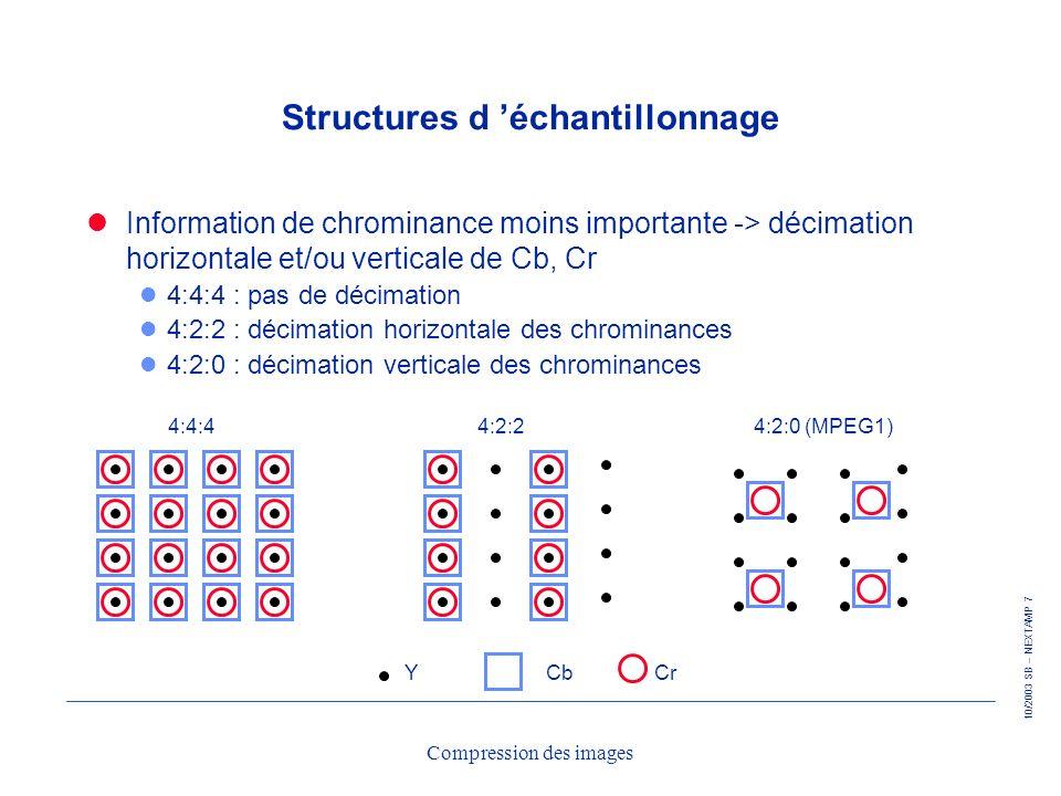 Structures d 'échantillonnage