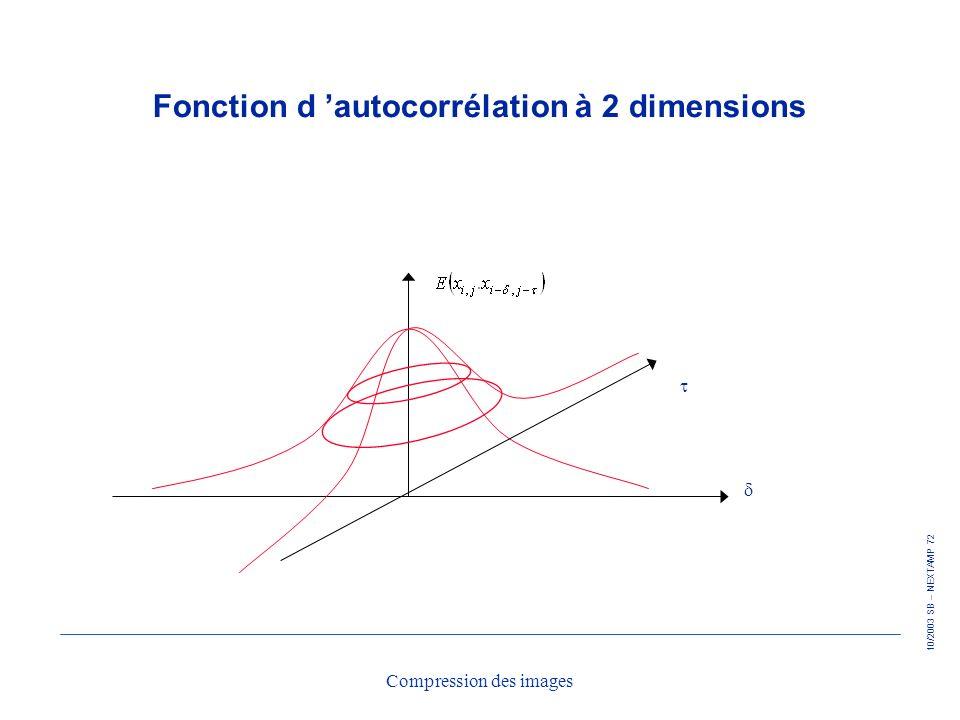 Fonction d 'autocorrélation à 2 dimensions