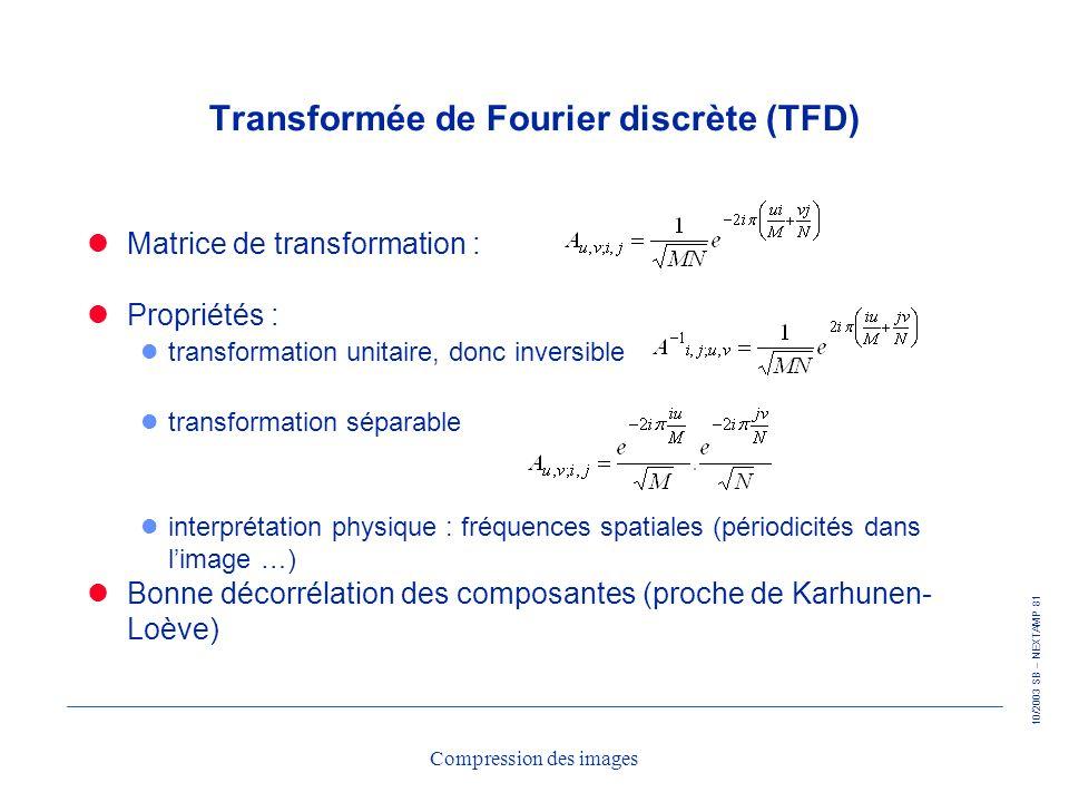 Transformée de Fourier discrète (TFD)