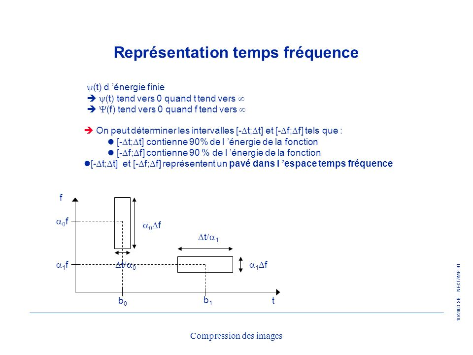 Représentation temps fréquence