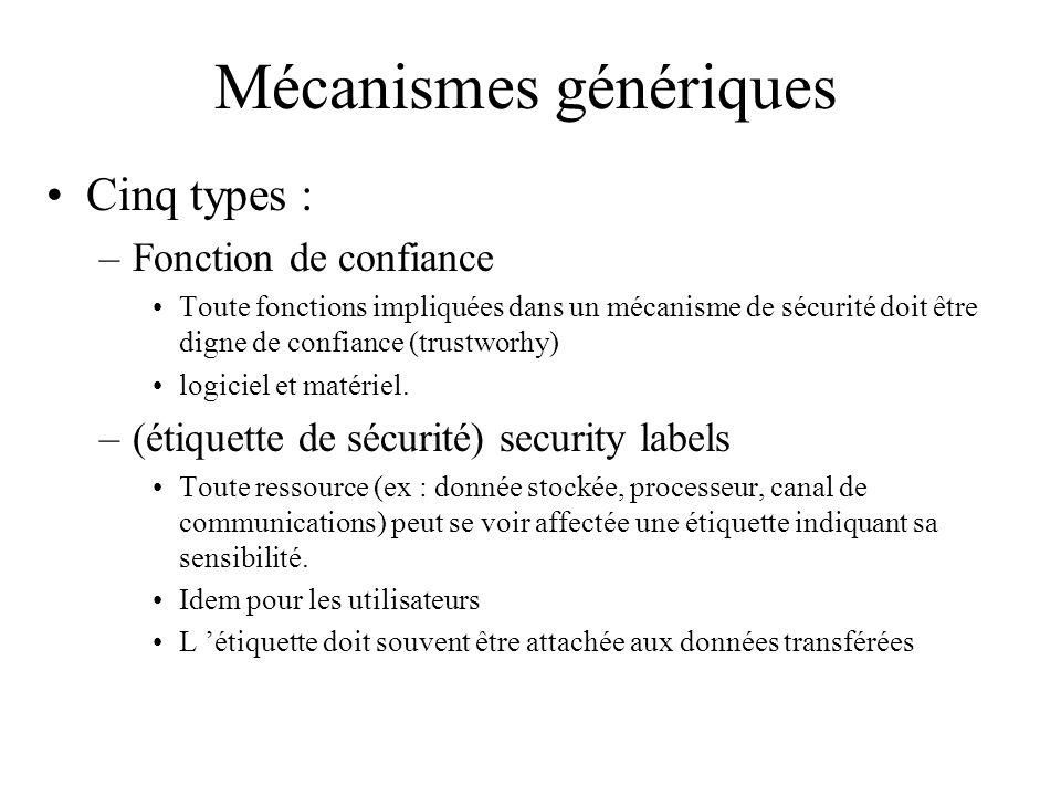 Mécanismes génériques
