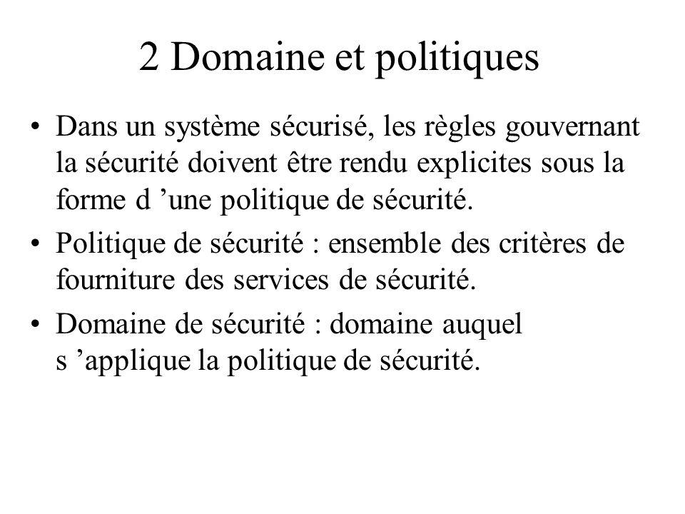 2 Domaine et politiques
