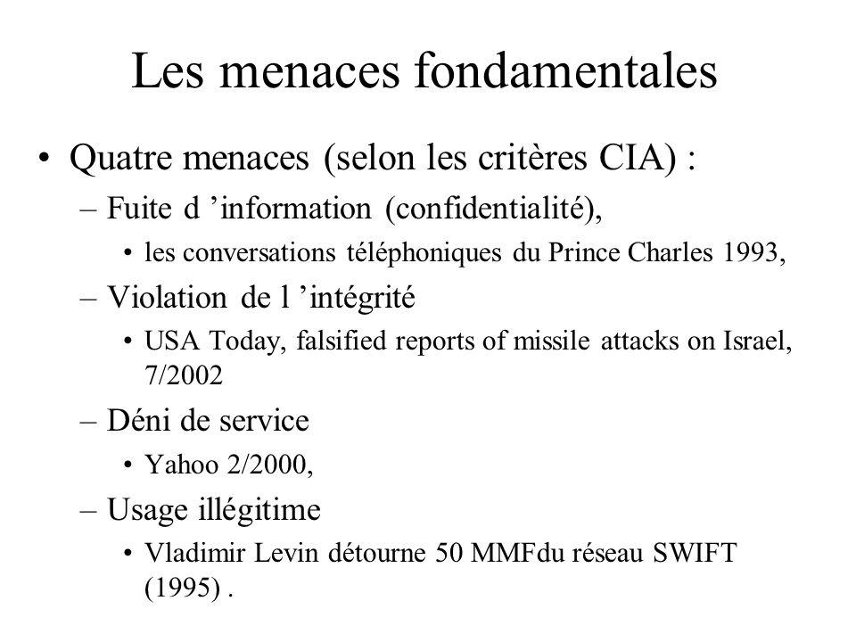 Les menaces fondamentales
