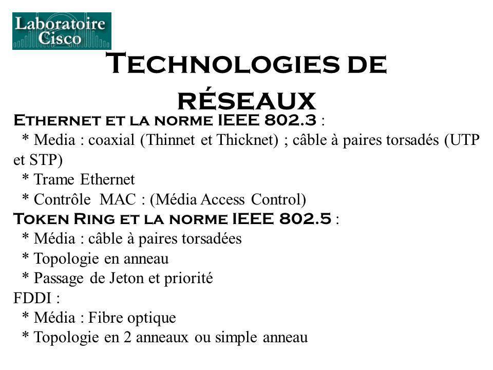 Technologies de réseaux