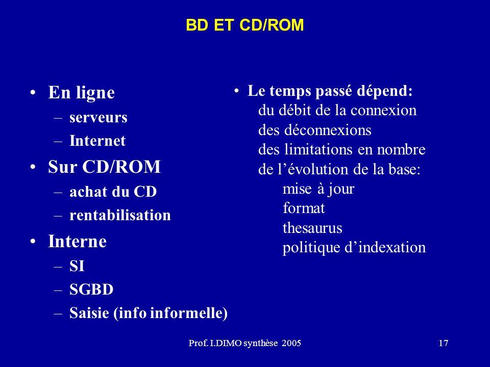 En ligne Sur CD/ROM Interne BD ET CD/ROM Le temps passé dépend: