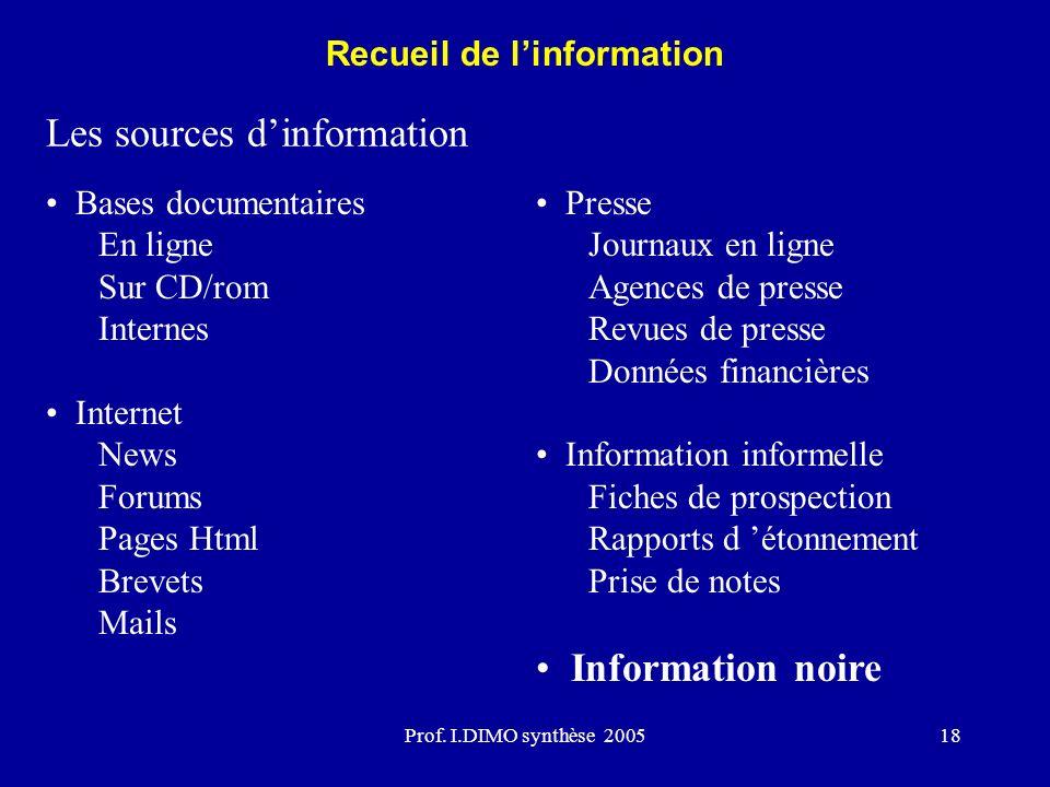 Recueil de l'information
