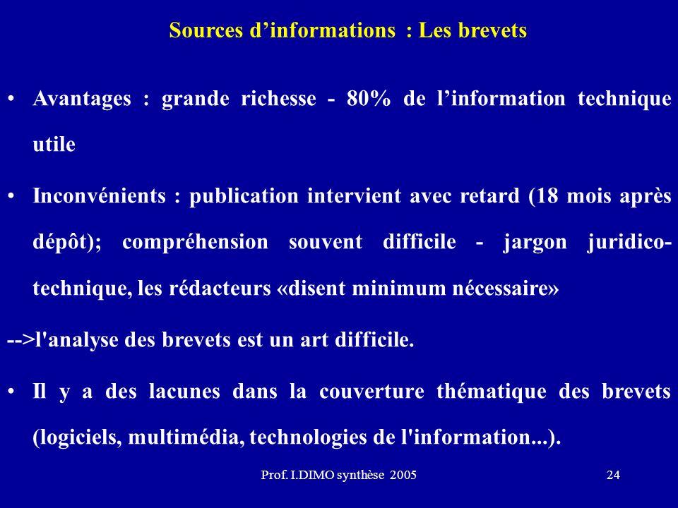 Sources d'informations : Les brevets
