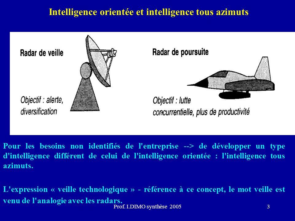 Intelligence orientée et intelligence tous azimuts