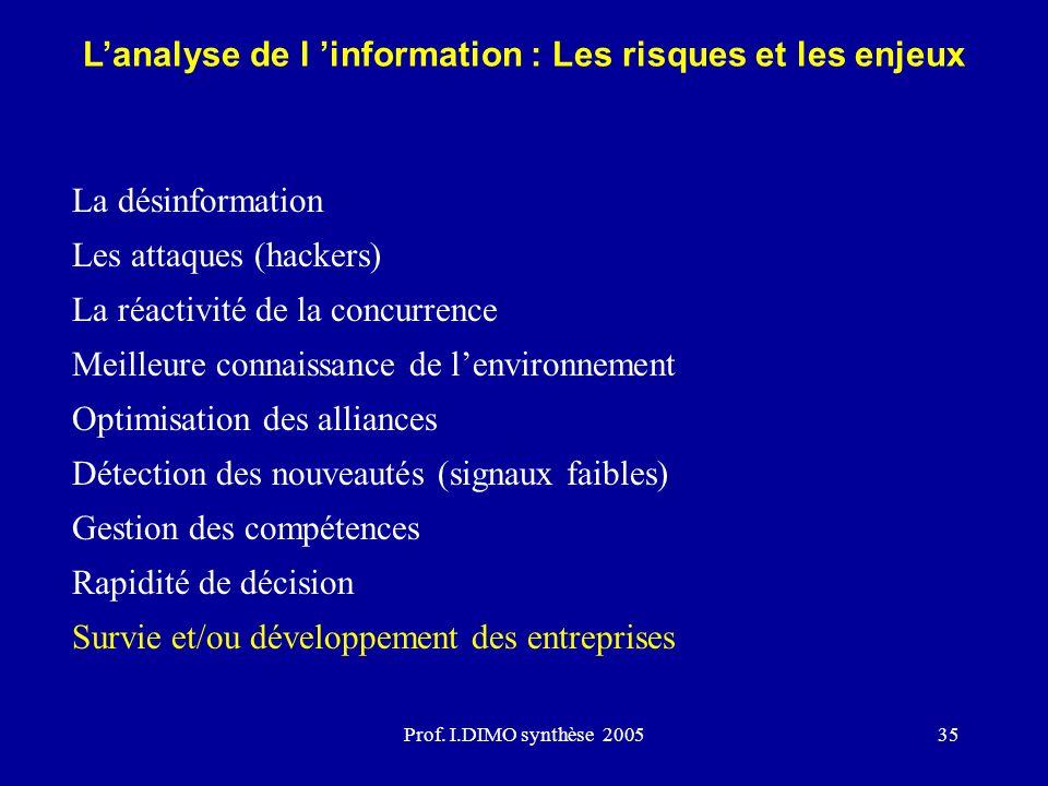 L'analyse de l 'information : Les risques et les enjeux