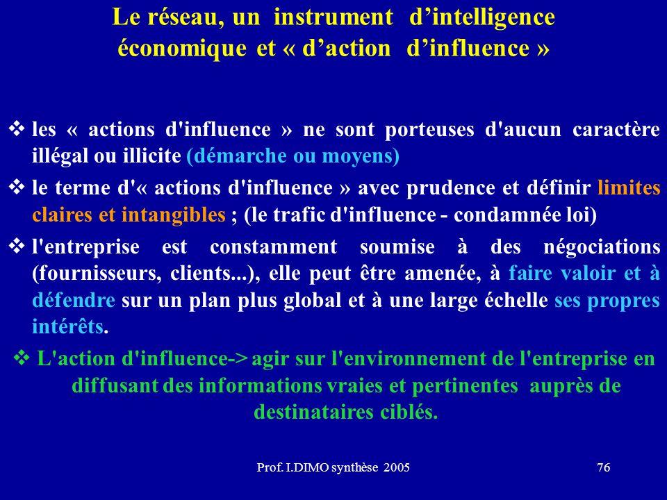 Le réseau, un instrument d'intelligence économique et « d'action d'influence »