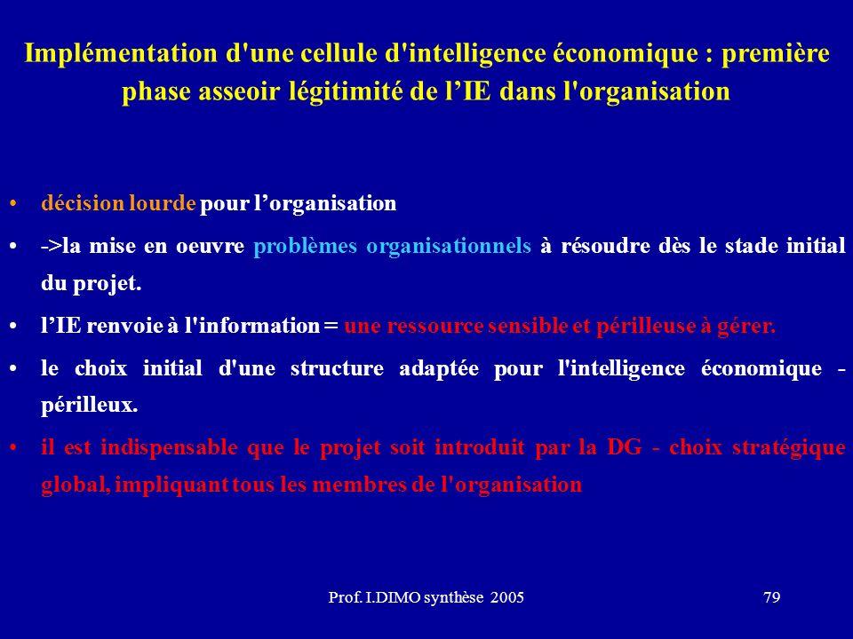Implémentation d une cellule d intelligence économique : première phase asseoir légitimité de l'IE dans l organisation