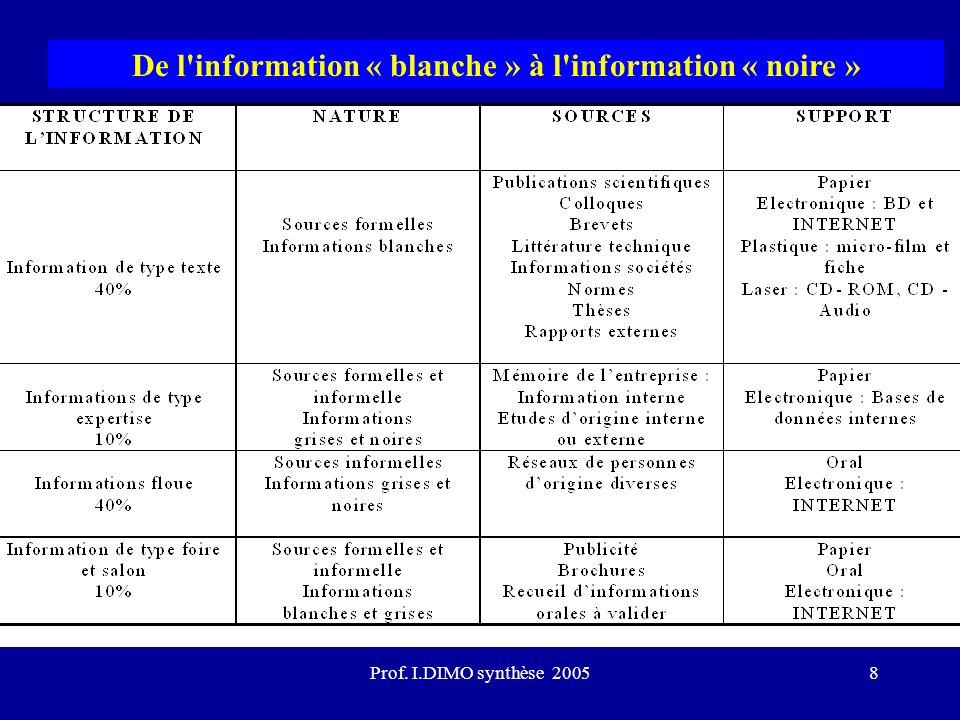 De l information « blanche » à l information « noire »