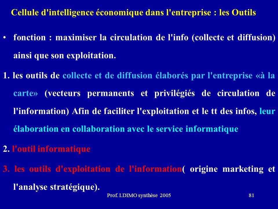 Cellule d intelligence économique dans l entreprise : les Outils