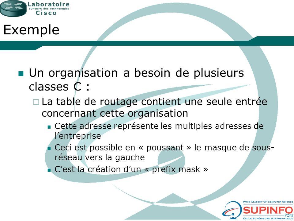 Exemple Un organisation a besoin de plusieurs classes C :
