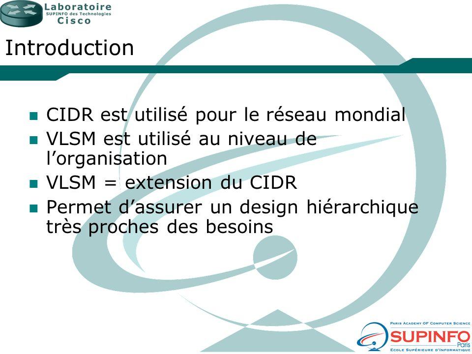 Introduction CIDR est utilisé pour le réseau mondial