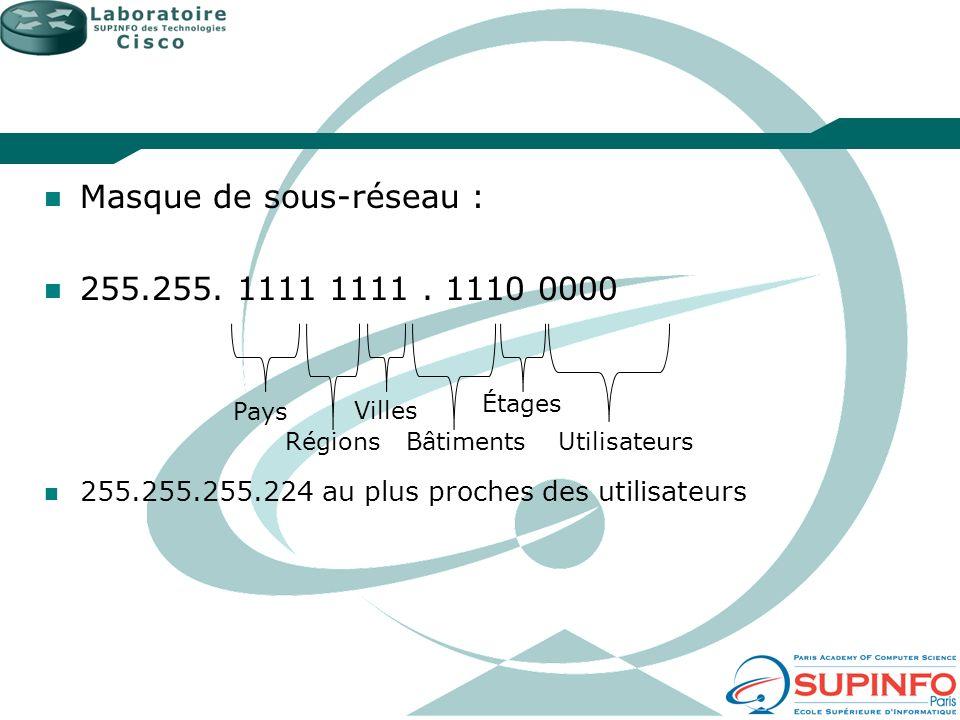 Masque de sous-réseau : 255.255. 1111 1111 . 1110 0000