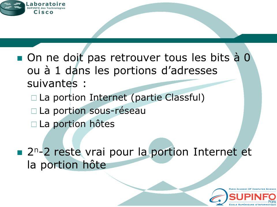 2n-2 reste vrai pour la portion Internet et la portion hôte