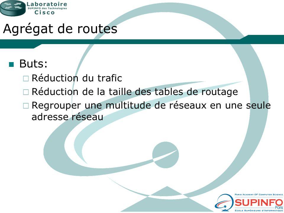 Agrégat de routes Buts: Réduction du trafic