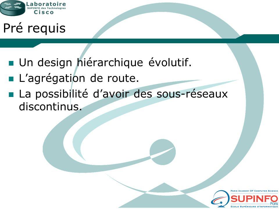 Pré requis Un design hiérarchique évolutif. L'agrégation de route.