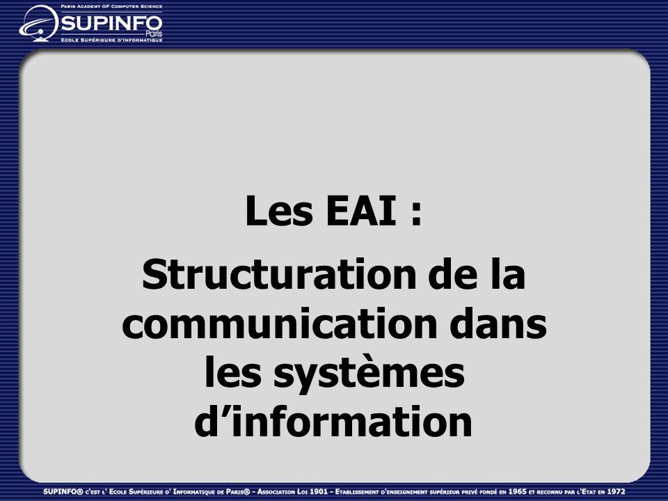 Structuration de la communication dans les systèmes d'information