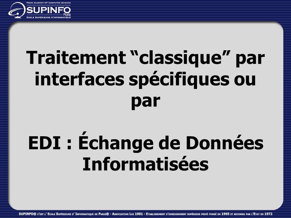 Traitement classique par interfaces spécifiques ou par EDI : Échange de Données Informatisées