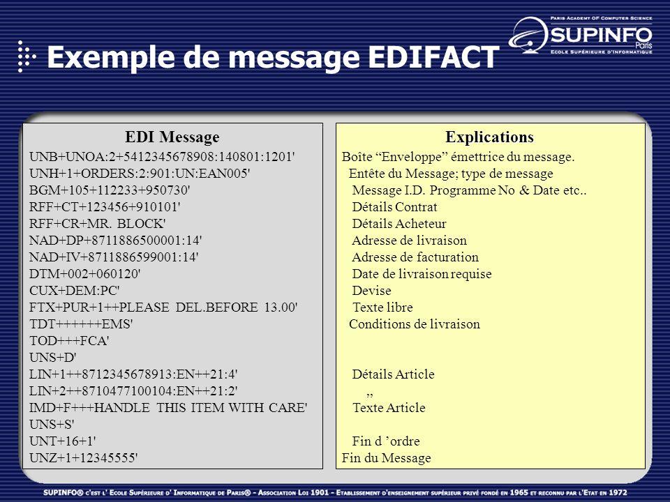 Exemple de message EDIFACT