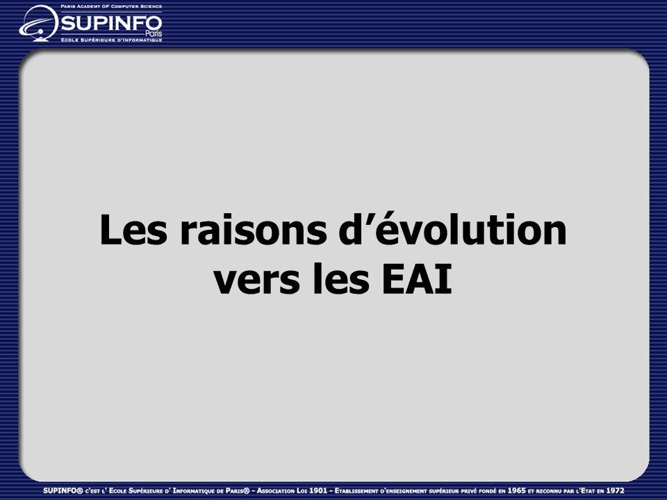 Les raisons d'évolution vers les EAI