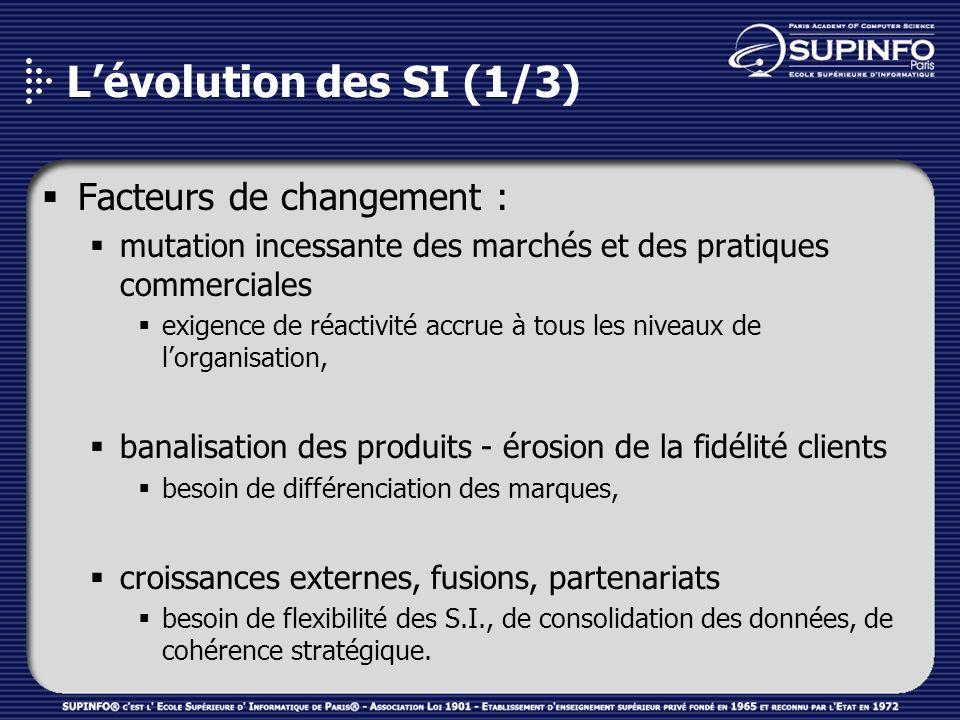 L'évolution des SI (1/3) Facteurs de changement :