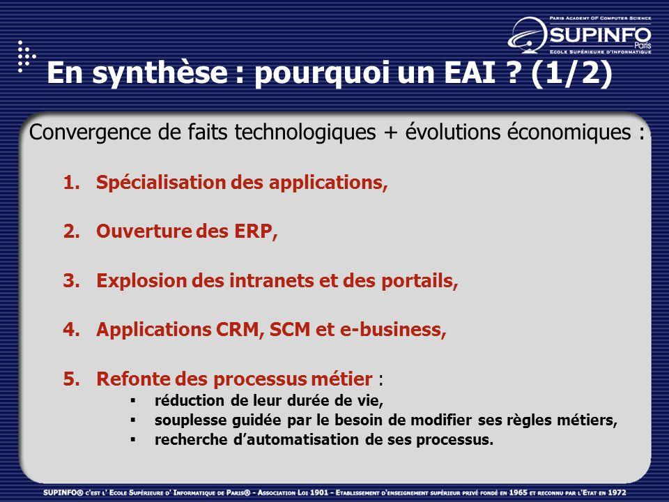 En synthèse : pourquoi un EAI (1/2)