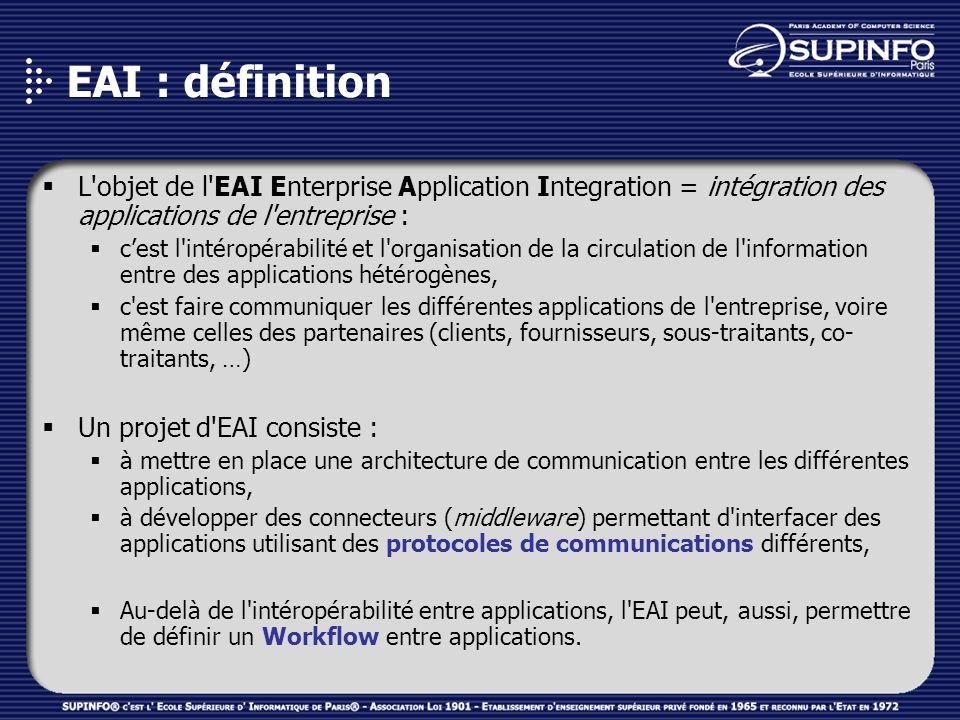 EAI : définition L objet de l EAI Enterprise Application Integration = intégration des applications de l entreprise :