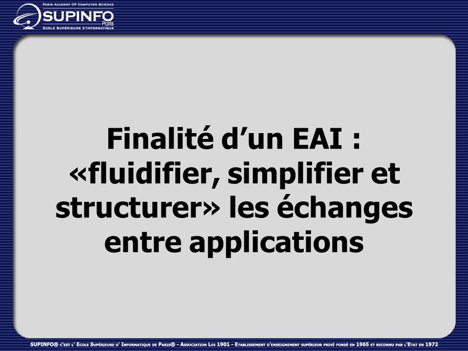 Finalité d'un EAI : «fluidifier, simplifier et structurer» les échanges entre applications