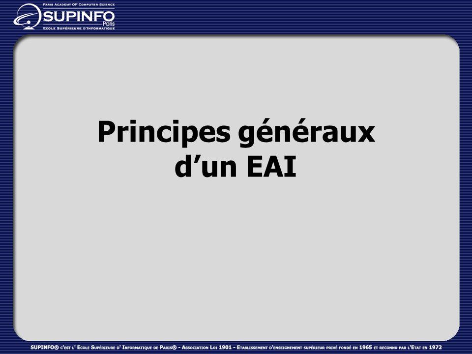 Principes généraux d'un EAI