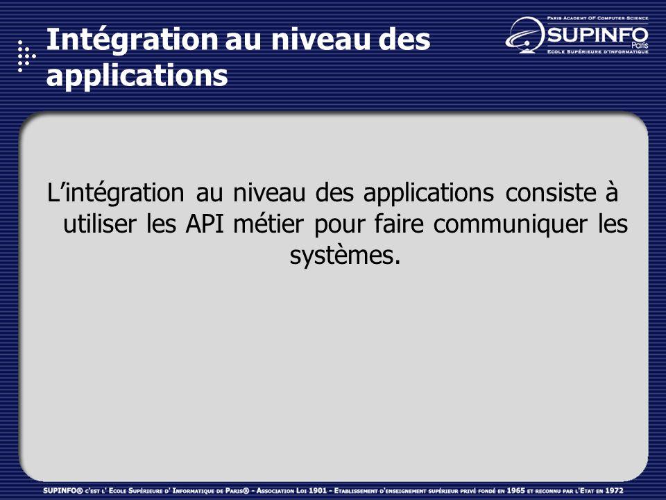 Intégration au niveau des applications