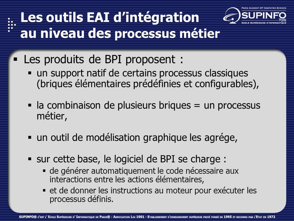 Les outils EAI d'intégration au niveau des processus métier