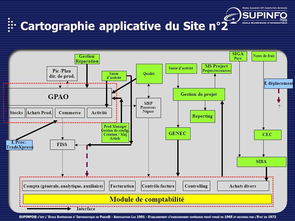 Cartographie applicative du Site n°2