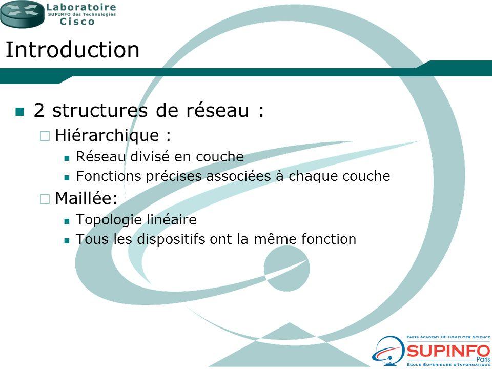 Introduction 2 structures de réseau : Hiérarchique : Maillée: