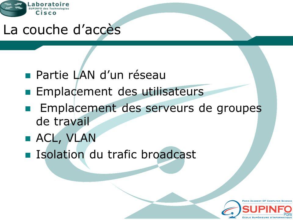 La couche d'accès Partie LAN d'un réseau Emplacement des utilisateurs