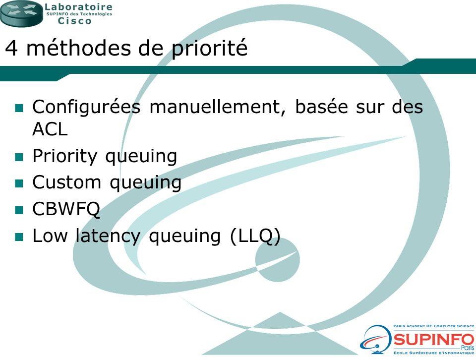 4 méthodes de priorité Configurées manuellement, basée sur des ACL