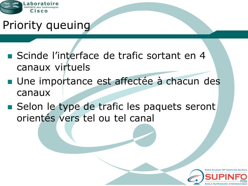 Priority queuing Scinde l'interface de trafic sortant en 4 canaux virtuels. Une importance est affectée à chacun des canaux.