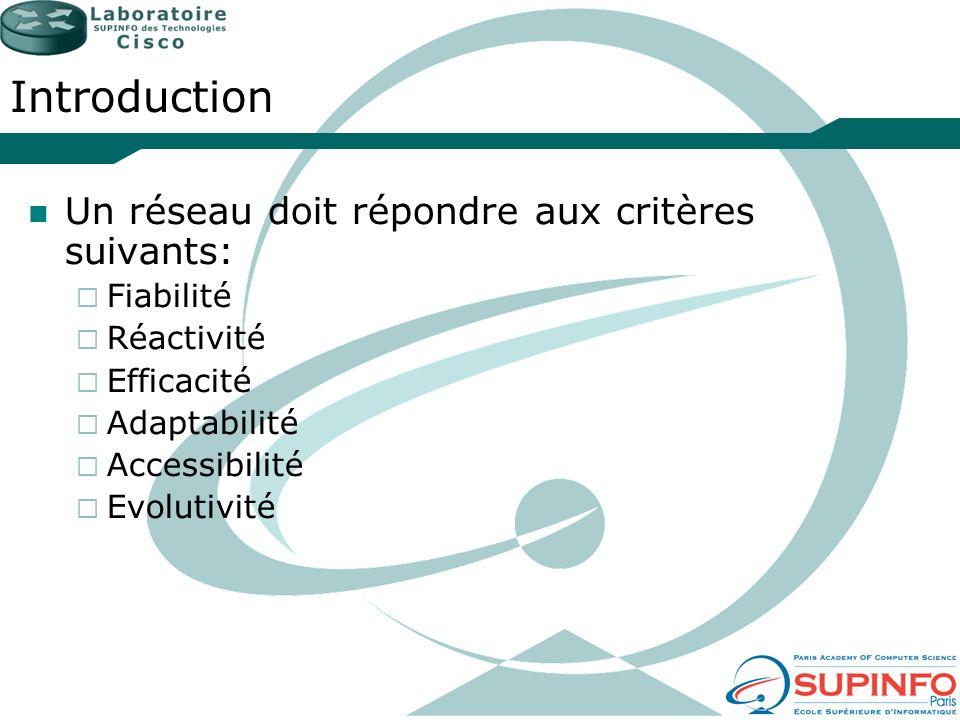 Introduction Un réseau doit répondre aux critères suivants: Fiabilité