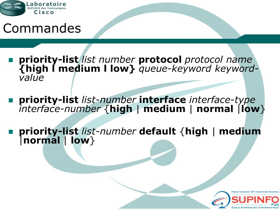 Commandes priority-list list number protocol protocol name {high l medium l low} queue-keyword keyword-value.