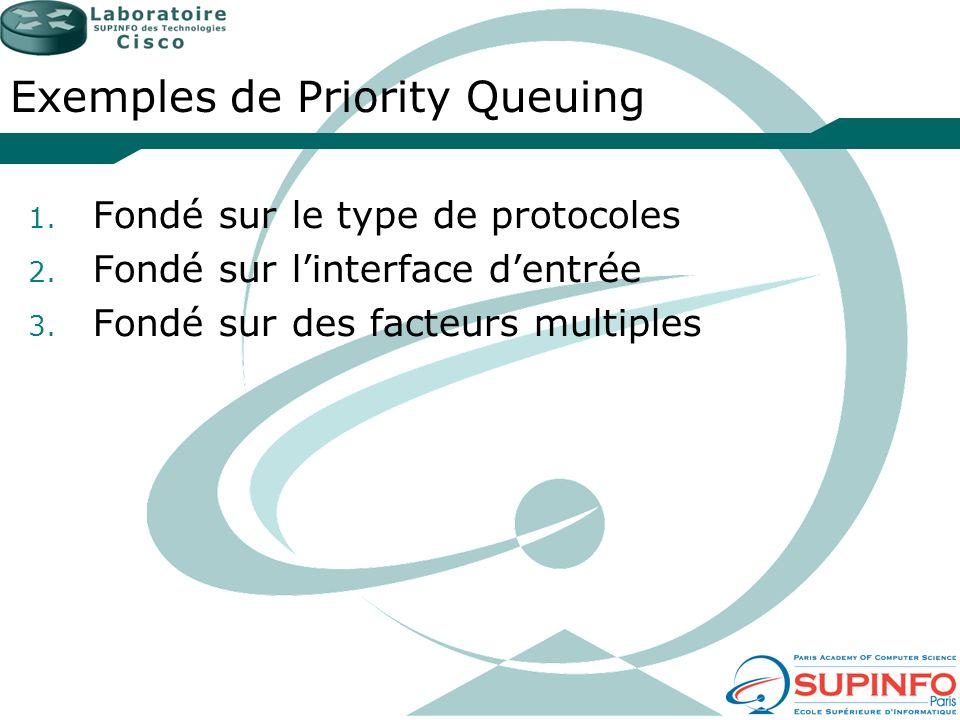 Exemples de Priority Queuing