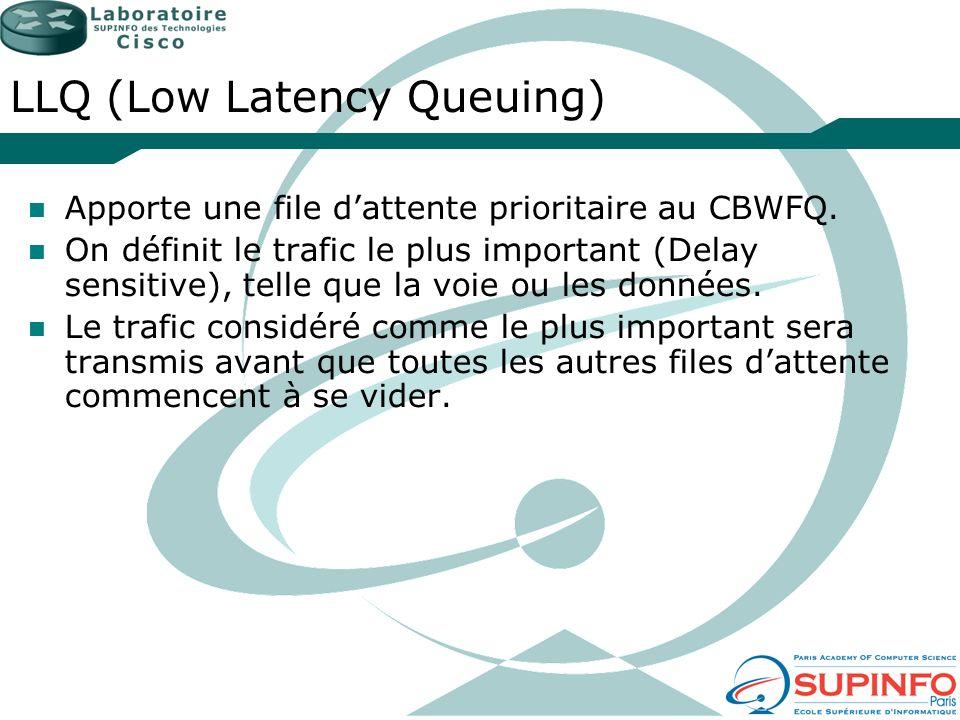 LLQ (Low Latency Queuing)