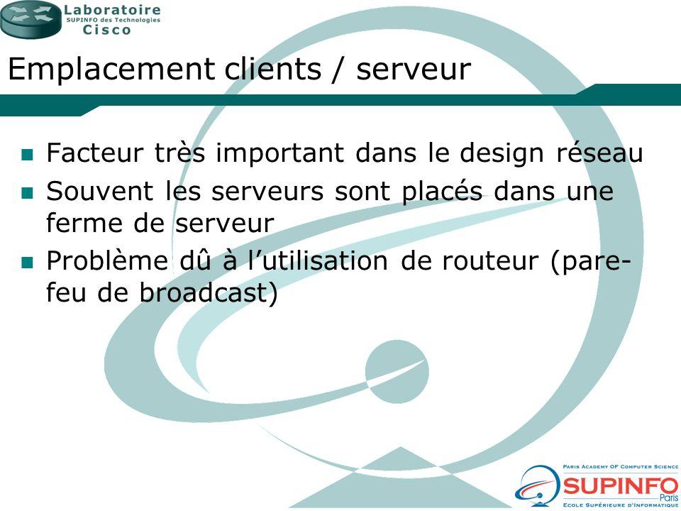 Emplacement clients / serveur