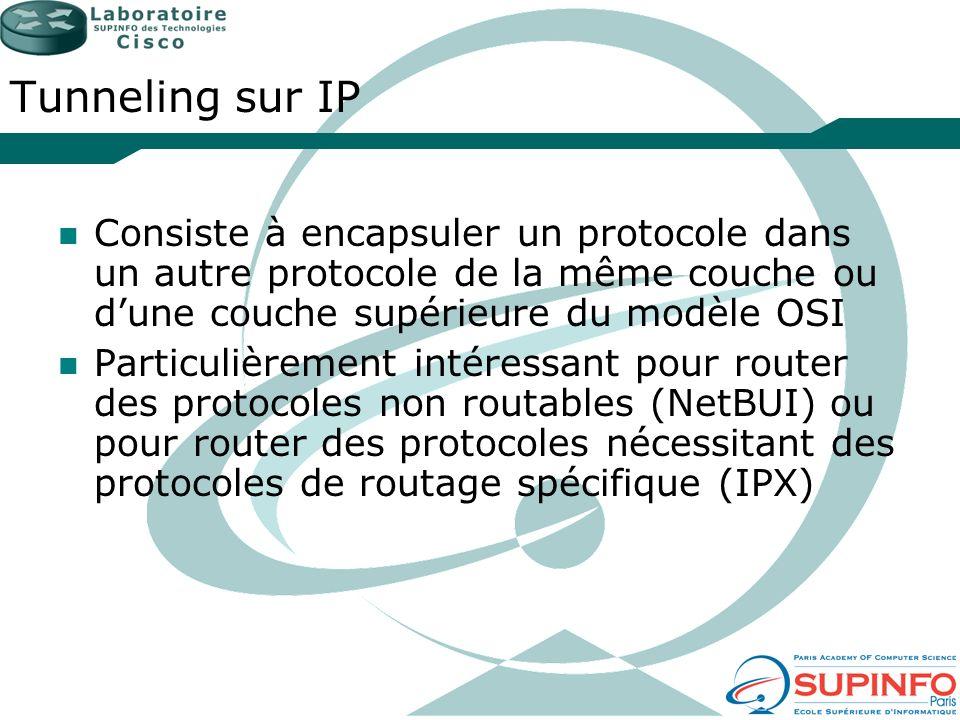 Tunneling sur IPConsiste à encapsuler un protocole dans un autre protocole de la même couche ou d'une couche supérieure du modèle OSI.